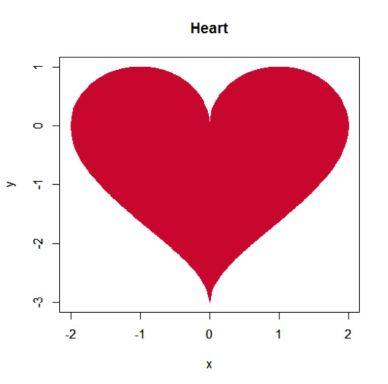 Pink Heart Graph R